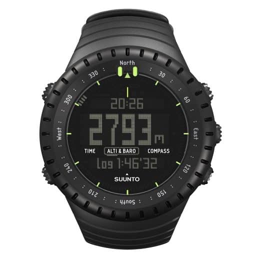 Our Top Military Watch Choice